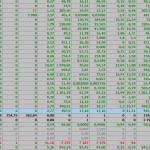 Структура инвестиционного портфеля трейдера март 2015