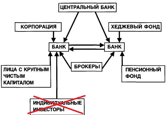 Останови ЦБ РФ