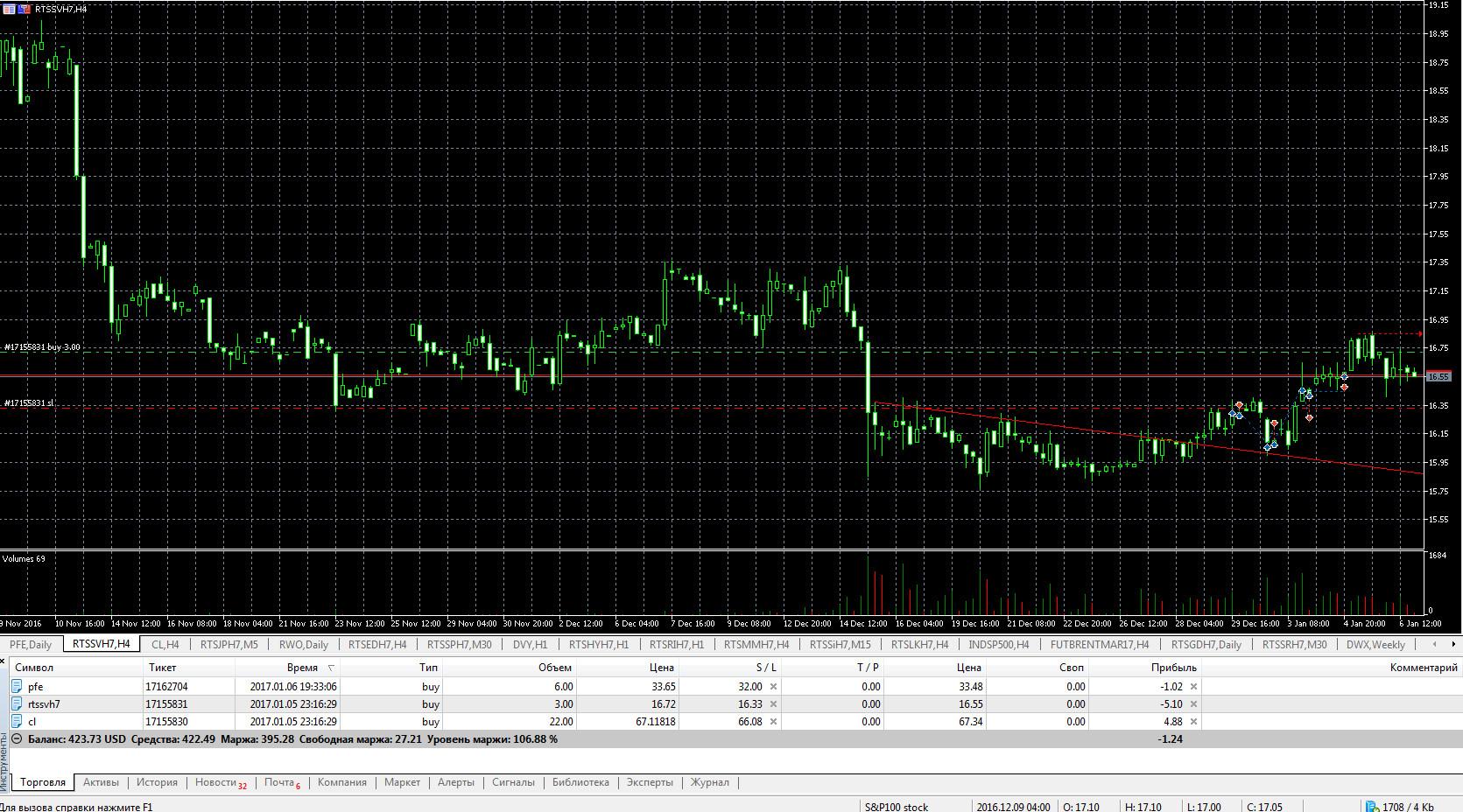 Торговля на бирже барель бесплатная торговая система форекс сигналов